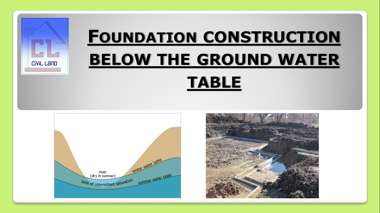 Construction Of Foundation Below The Groung Water Table Youtube