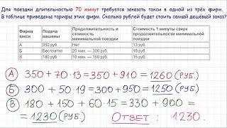 Задача 3 (В4) № 26685 ЕГЭ-2015 по математике. Урок 14