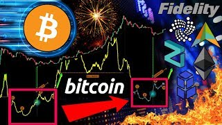 INSANE Bitcoin Coincidence: The Most Bullish Signal Yet?!