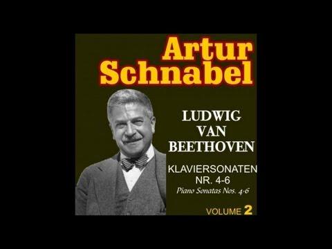 Beethoven -- Piano sonata No.6 in F major, op.10 No. 2: I. Allegro