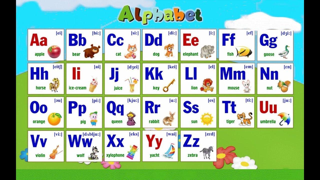 Английский язык для начинающих. Учим Алфавит с картинками ...