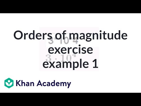 Orders of magnitude exercise example 1 | Pre-Algebra | Khan Academy