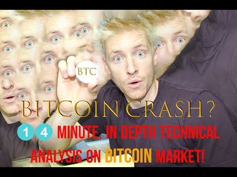 The Great Bitcoin Crash Of 2017? Technical Analysis Update