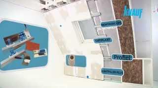 Hellend dak afwerken met gipsplaten