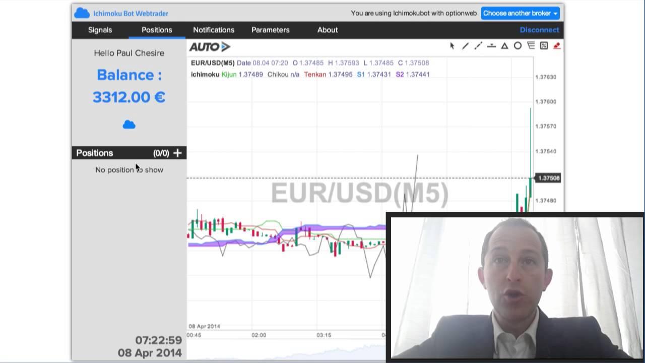 cours de trading forex en ligne france placement option binaire