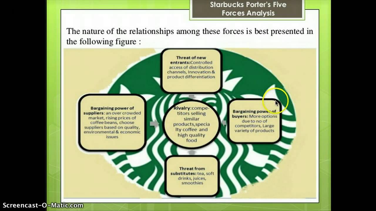 porter five forces for starbucks in india Here is a value chain analysis of starbucks including the primary and secondary porter's value chain analysis of starbucks porter's five forces analysis.