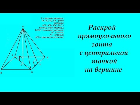 Раскрой прямоугольного зонта с центральной точкой на вершине