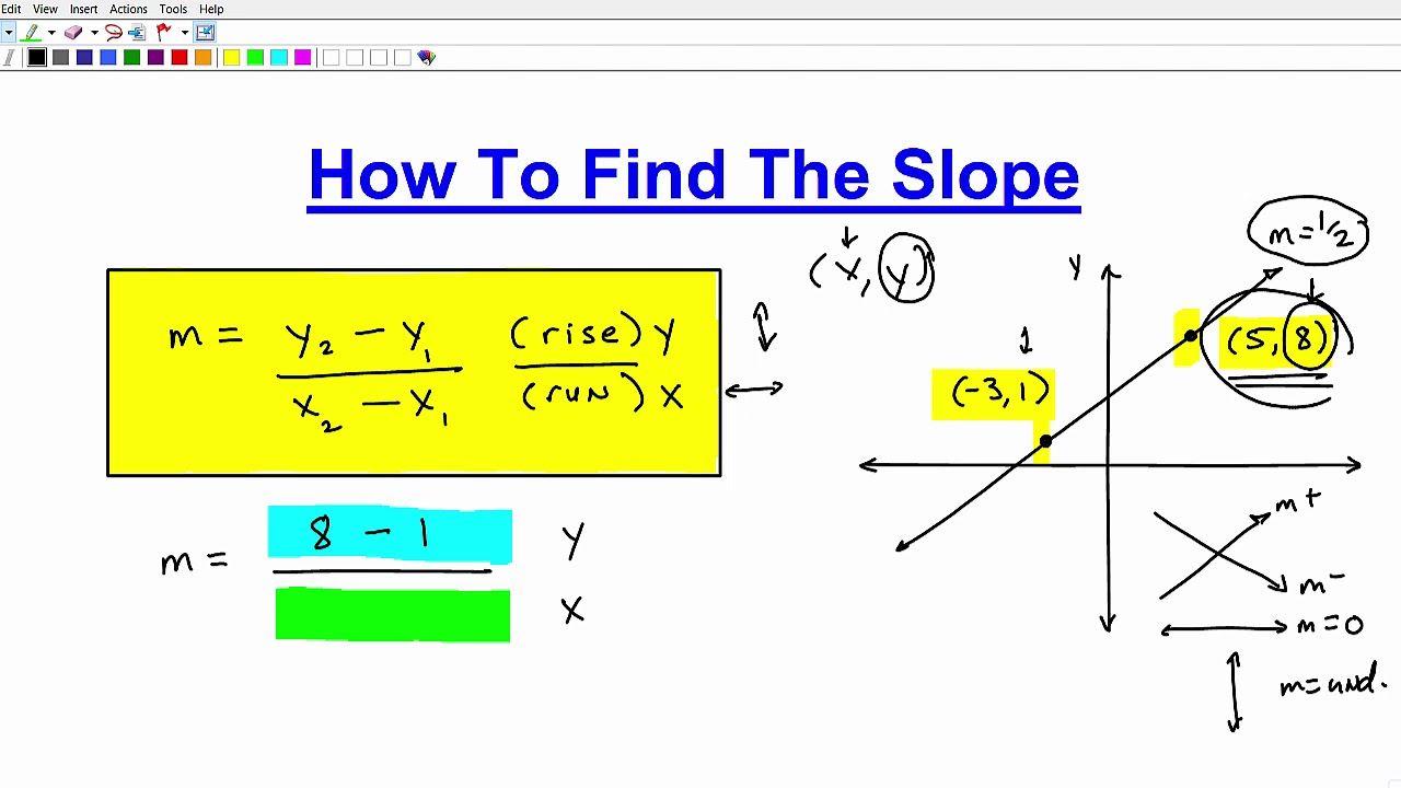 slope formula of a line How to Find The Slope Of A Line - Slope Formula