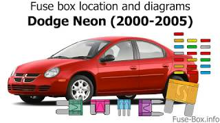 Fuse Box Location And Diagrams Dodge Chrysler Neon 2000 2005 Youtube