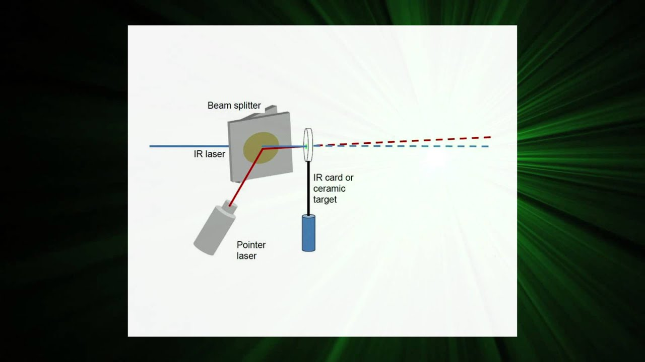 How To Align An Invisible Laser Beam Youtube