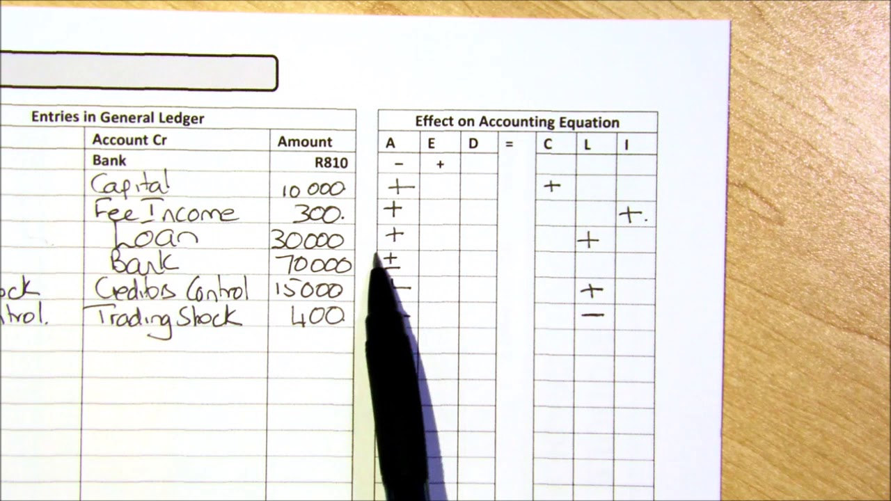 medium resolution of Accounting equation with journals and ledger - YouTube