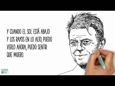 10 Frases De David Bowie 1947 2016 In Memoriam Youtube