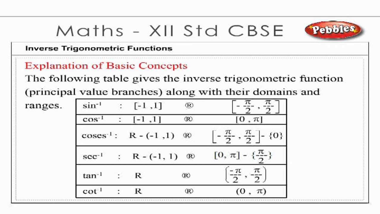 Cbse 12th cbse maths inverse trigonometric functions ncert cbse syllabus animated video