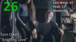 Top 40 Deutsche/German Single Charts | 01. November 2013