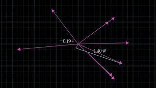 Линейные комбинации, span и базисные вектора | Сущность Линейной Алгебры, глава 2