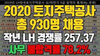 LH 한국토지주택공사 NCS 경쟁률ㅣ자소서 불합격률 7…