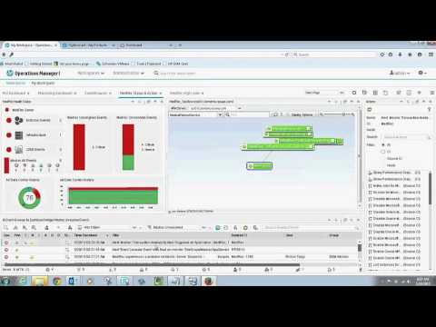 HP OMi 10 Demo and Overview