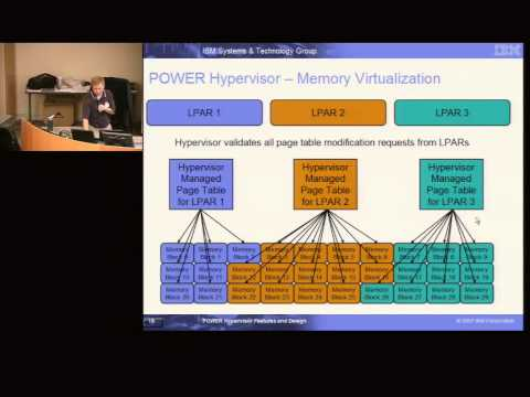 r | p 2007: An Overview of the Design of the IBM POWER™ Hypervisor - Greg Nordstrom and David Larson