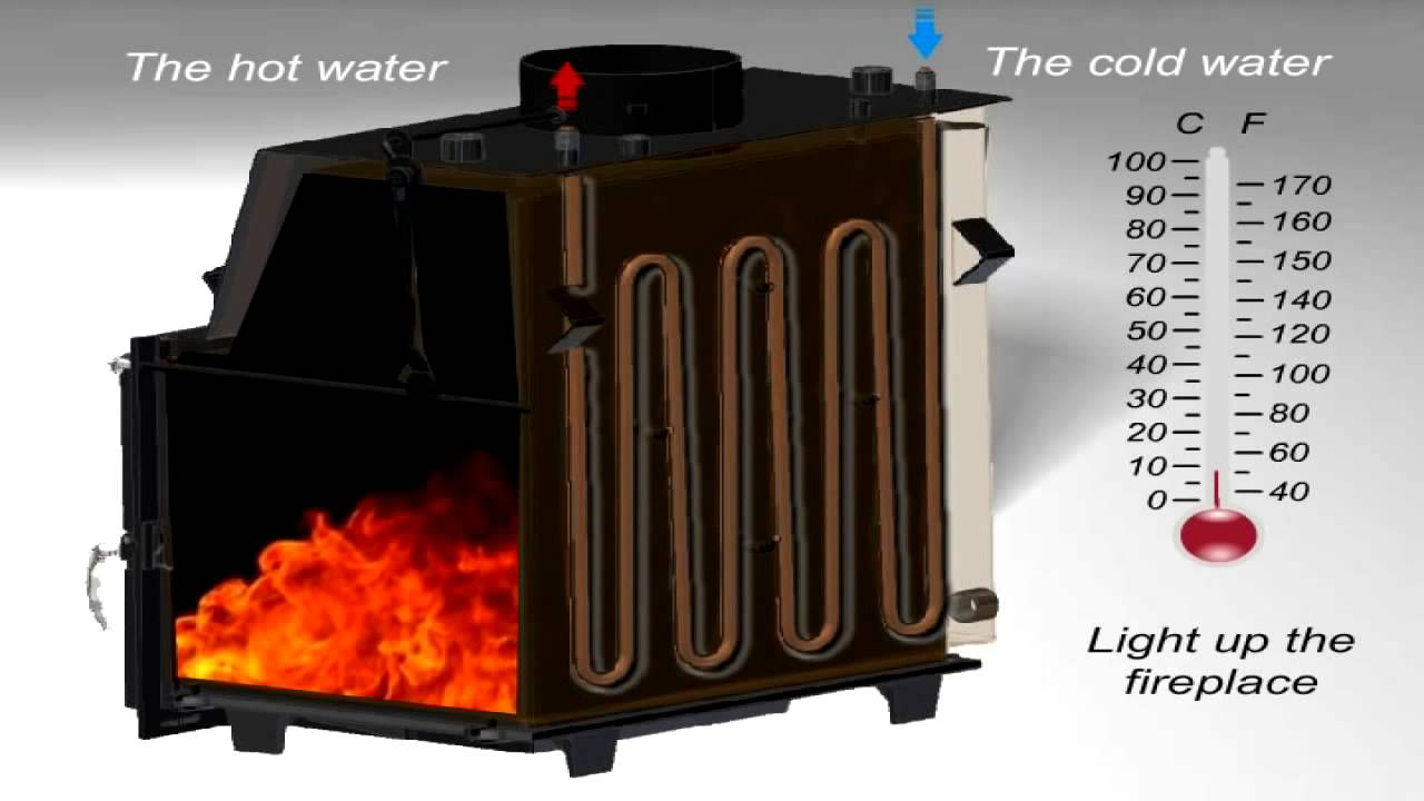 fireplace water heat exchanger. Kratki Mila with water jacket  YouTube