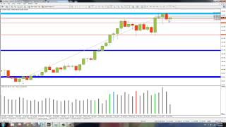 How to Set Weekly Trading Bias in Eur/Jpy and Sample of Sonic Scout Trading