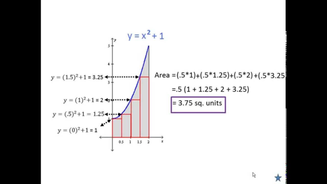 Calculus Section 4-1 PowerPoint