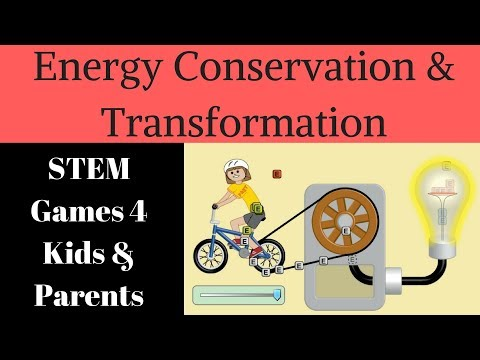 STEM Activity Energy Conservation & transformation Simulation (Hindi)