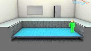 видео Устройство гидромассажного бассейна