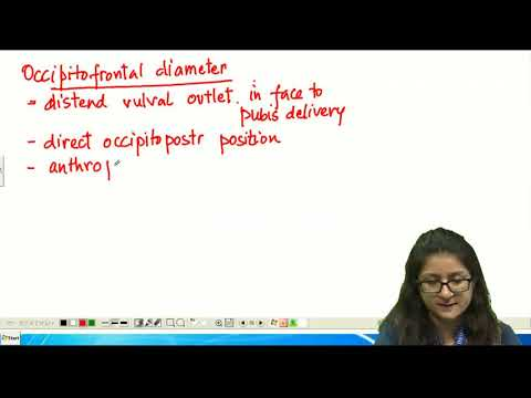 SUBJECT WISE TEST SERIES  - Obstetrics & Gynecology - PART - 2