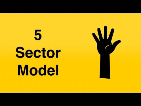5 sector model - Circular flow of income