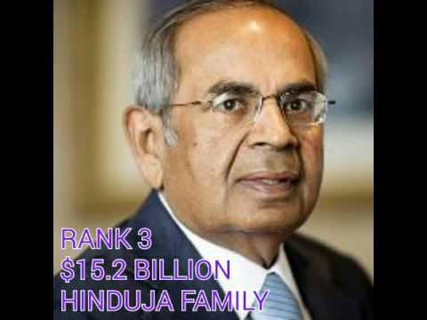 INDIA'S TOP TEN BILLIONAIRE...