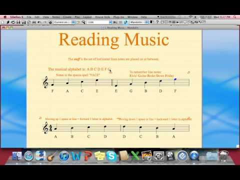 Reading Music for Ukulele