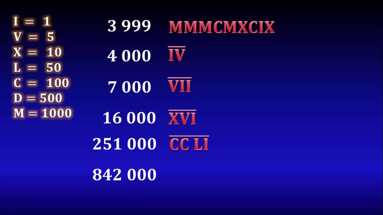 09 Números Romanos Mayores Que 4000 4 Mil Cómo Se Escribe Un