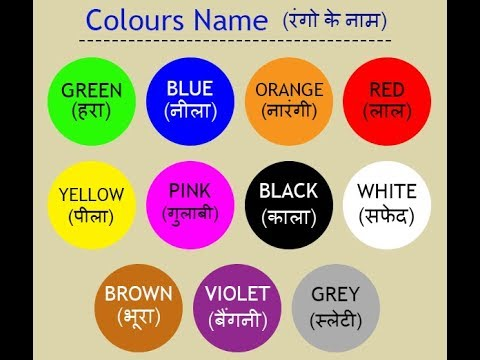Learn Colours For Kids The Surprise For Kids -Parho Punjab //English Guru  Kpt