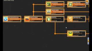Мой сектор в Браузерной Онлайн игре   Правила Войны