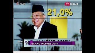 Hasil Survei LSI, KH Ma'ruf Amin Jadi Kandidat Teratas Cawapres dari Tokoh Agama - iNews Sore 11/07