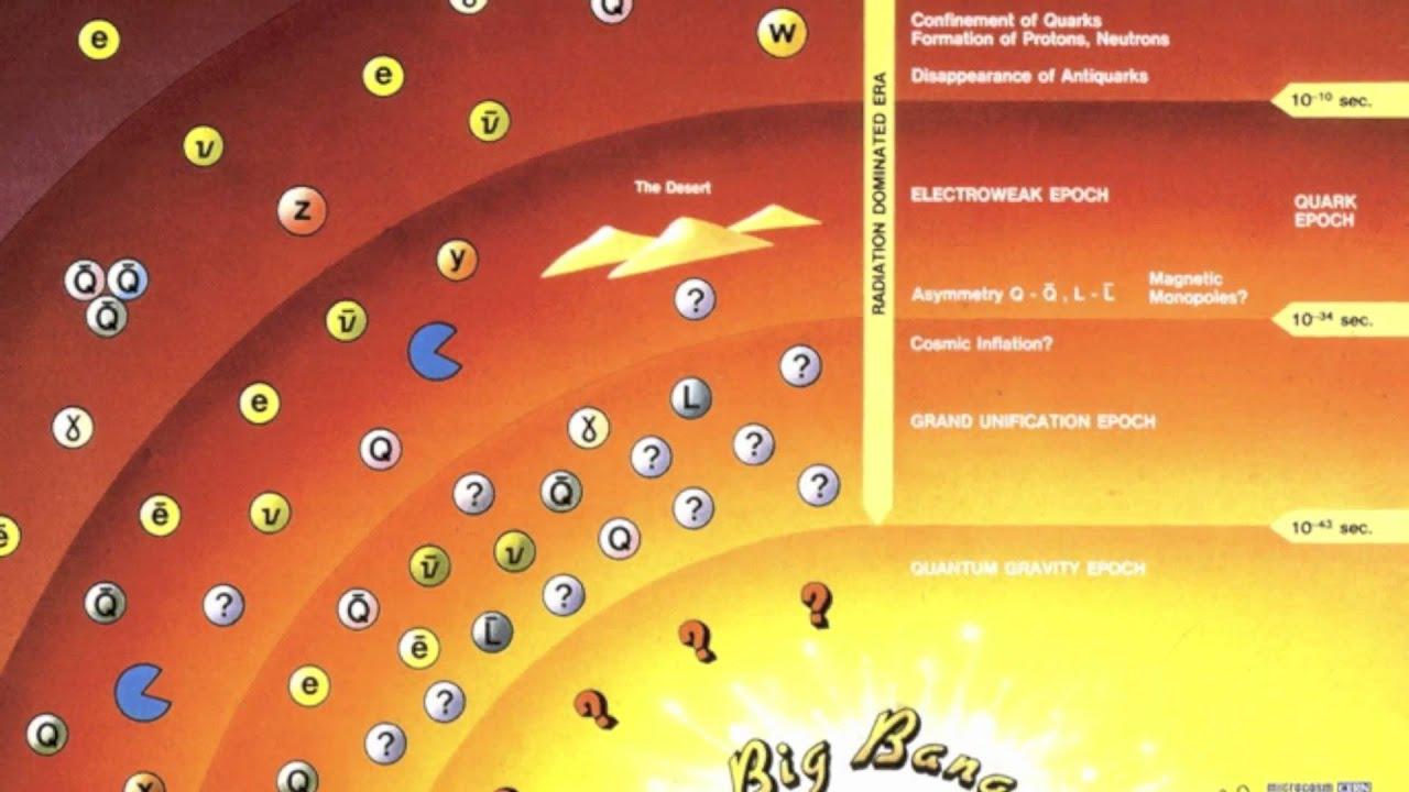the big bang - by a 1st-grader