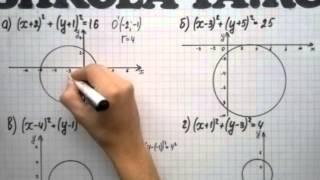 Алгебра 9 кл. Мордкович. Параграф 5.8