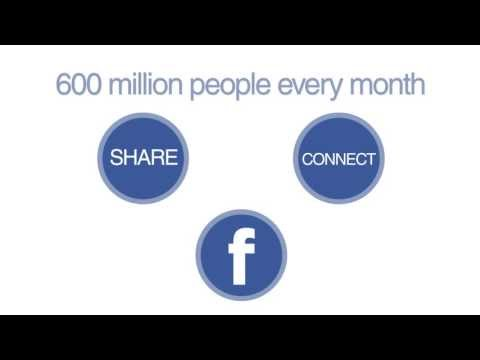 Facebook Marketing Video Infographic