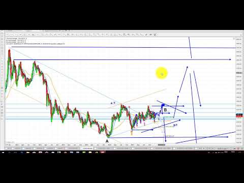 Elliott Wave Analysis of Silver & Gold as of 16 December 2017