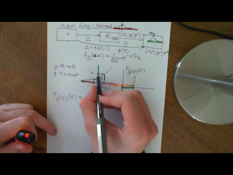 The Log-Normal Distribution
