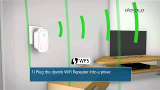 devolo WiFi Repeater (English)