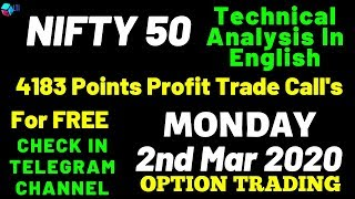 Nifty 50 Market Analysis for 2nd Mar 2020 Monday Option Trading Strategy In ENGLISH