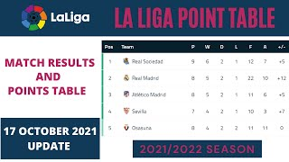 Spanish League Table | La Liga Table Standings | Fixtures and Results 17 October 2021 Update screenshot 1