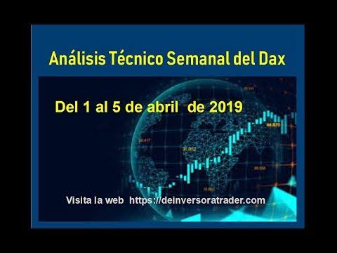 Análisis técnico semanal del Dax 1 de abril 2019