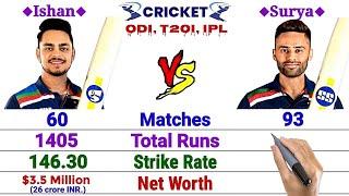Ishan Kishan vs Suryakumar Yadav- Batting Comparison | True Compare