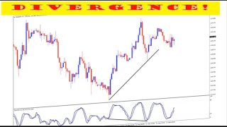 Stochastic Divergence Strategy of Forex market
