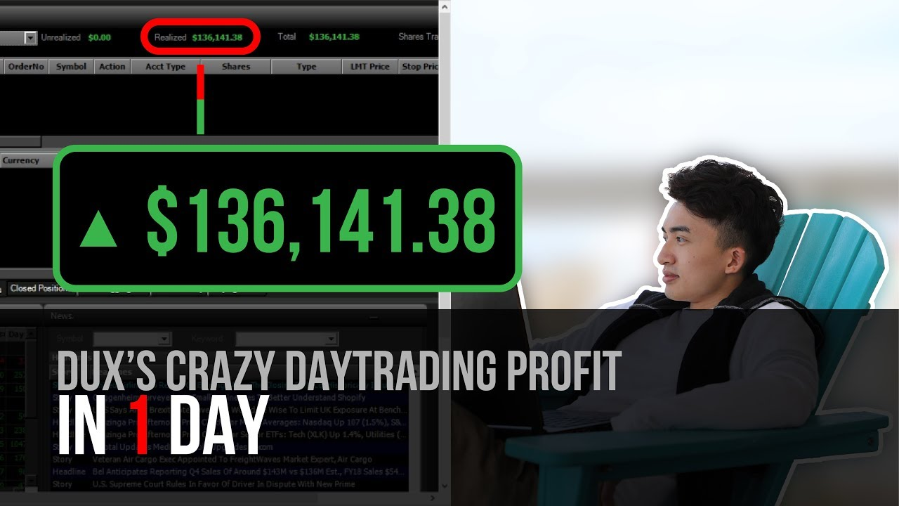 My 130k Trade Recap With Entry And Exits Youtube