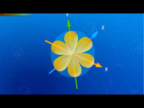 chemistry: shape of orbitals (Techclass Animation)