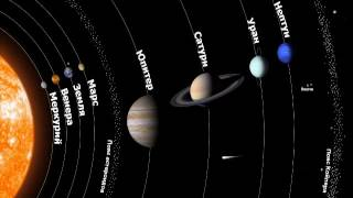 Внеземная жизнь (рассказывает астроном Леонид Ксанфомалити)