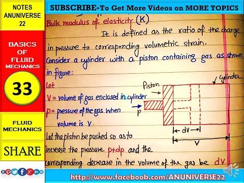 Bulk Modulus Of Elasticity Basic Of Fluid Mechanics 33